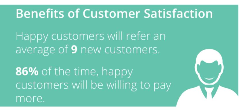 Better logistics customer service means better freight sales