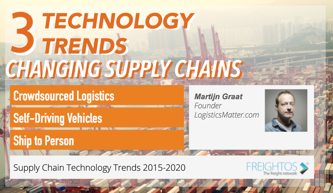 3 Technology Trends Changing Supply Chains - crowdsourced logistics, self-driving vehicles and ship to person