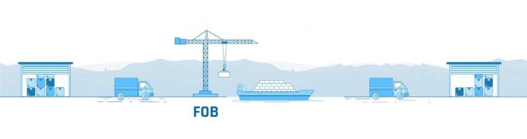 FOB Shipping