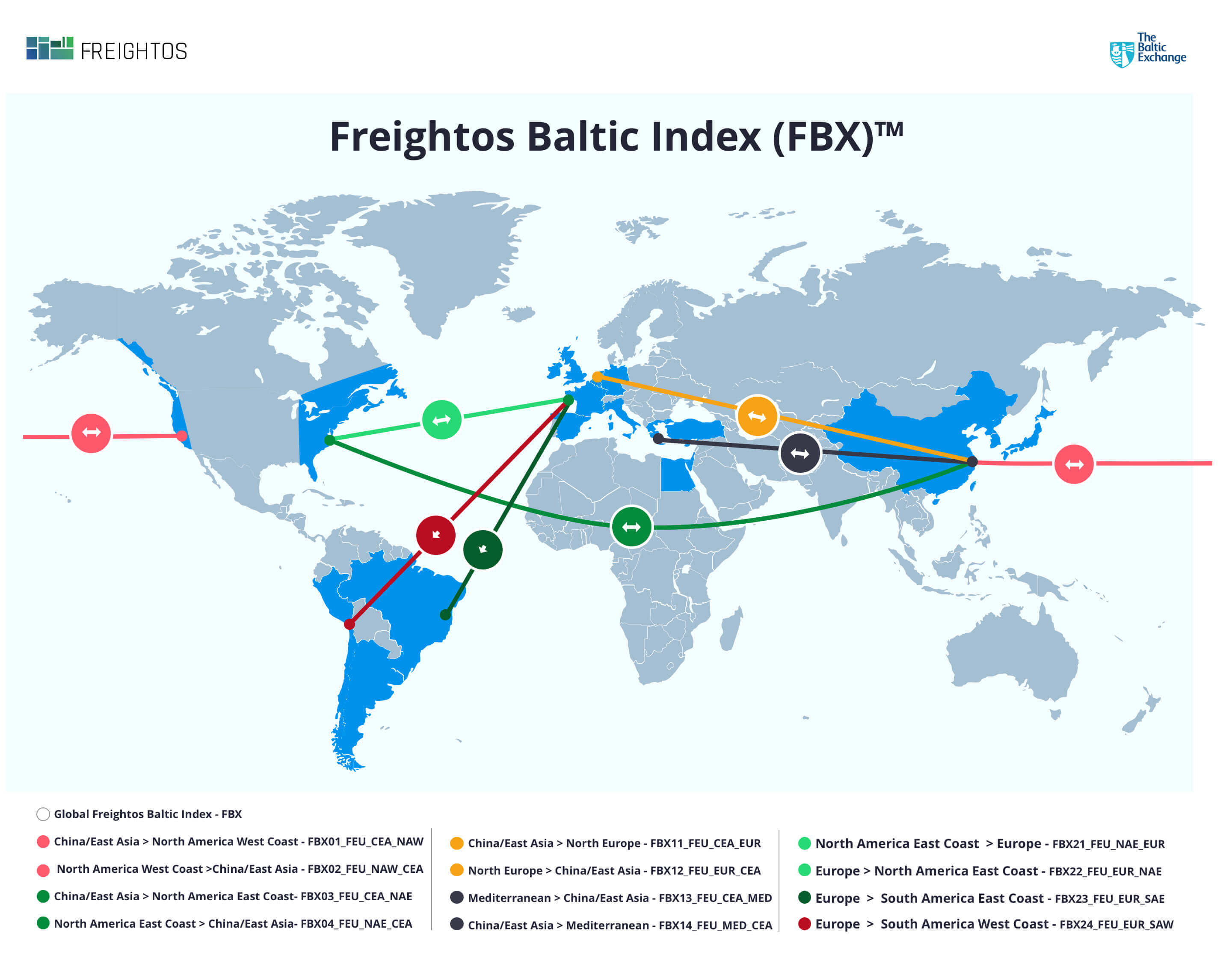Freightos Baltic Index Map Coverage