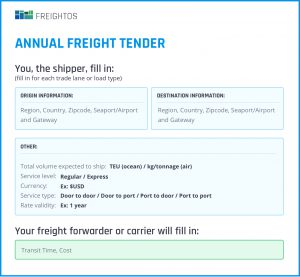 Freight Contract Negotiation Sample