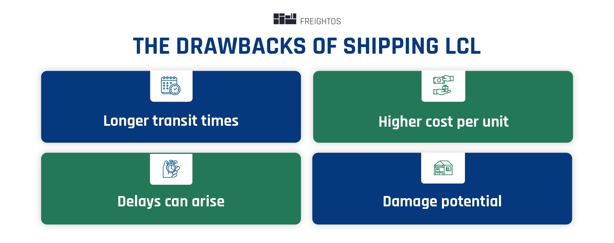drawbacks of LCL shipping