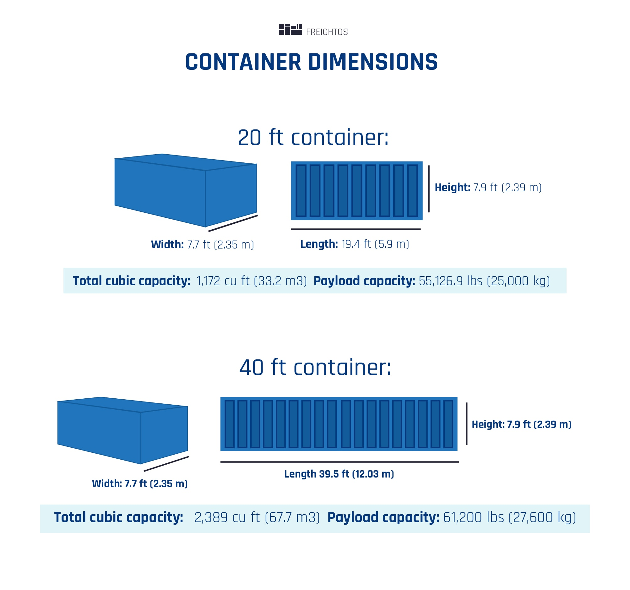 fcl container size and dimensions